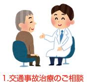 1.交通事故治療のご相談