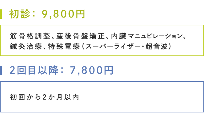初診:9,800円 2回目以降:7,800円