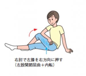 腸脛靭帯 ストレッチ
