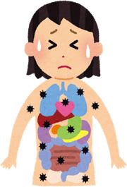 腎臓等の内臓や血管の病気